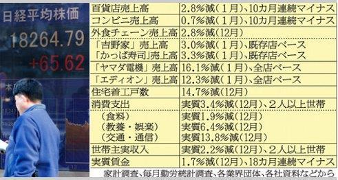 20150224経済指標と官制株価