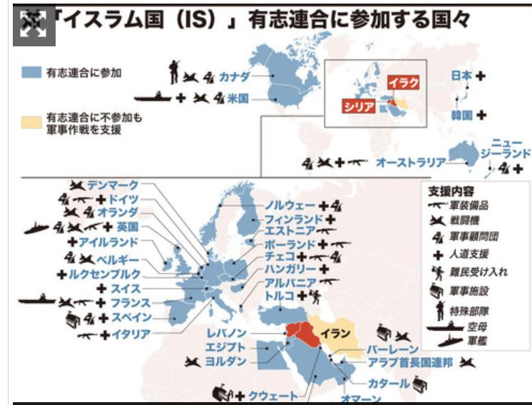 20150227有志連合参加国リスト