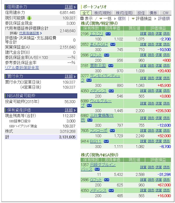評価損益20150816
