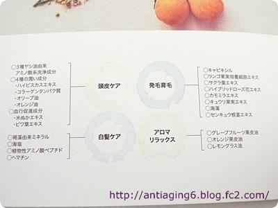 haru 黒髪スカルプ・プロの成分