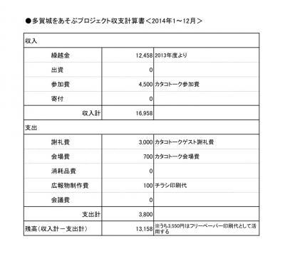 収支計算書(201412)_convert_20150301120256
