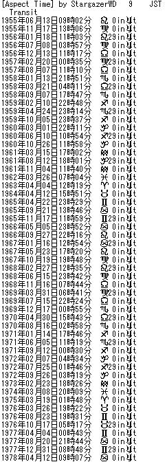T木星の運行(1955~78年)