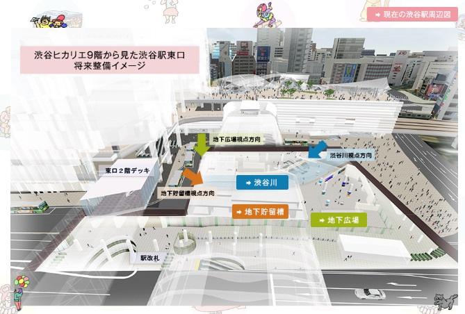 渋谷駅2028