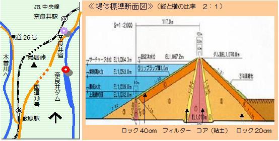 奈良井ダム マップ
