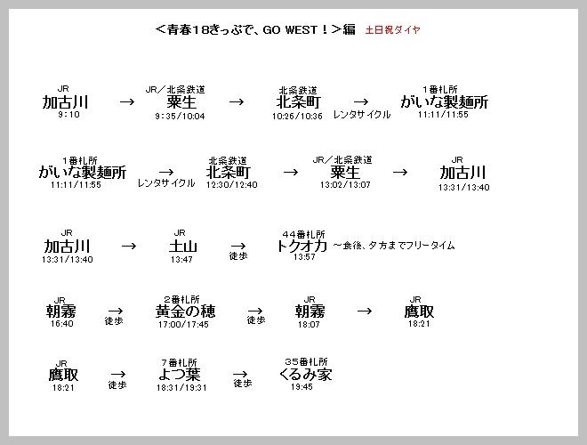 青春18きっぷで、GO WEST!編