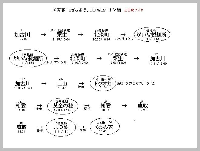 青春18きっぷで、GO WEST!編改