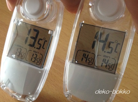 ソーラー電池 気温計 テスト