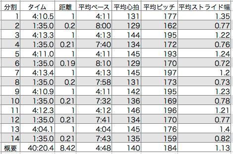 2015-0817-1000x7.jpg