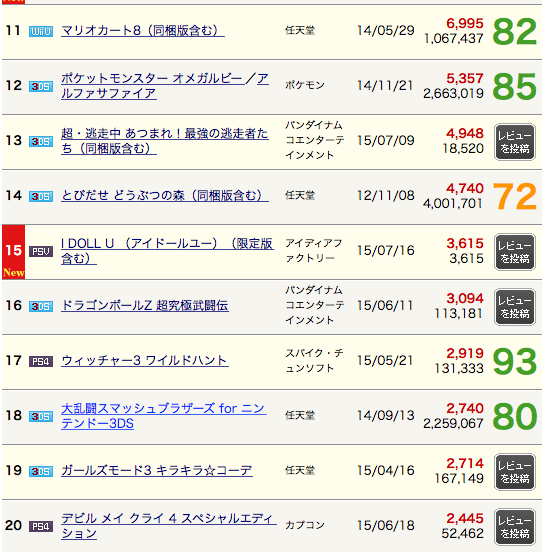 2015072202.png