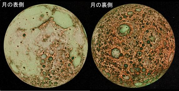 月の表側と裏側