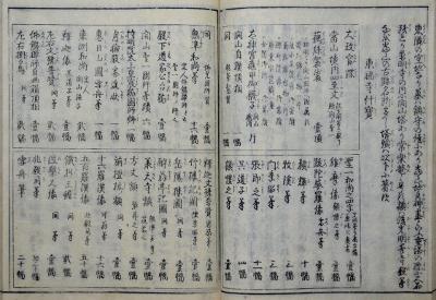 「都林泉名勝図会」より東福寺虫払