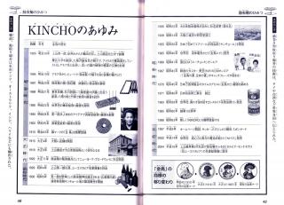 KINCHOのあゆみ