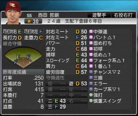 西田 哲朗 プロ野球スピリッツ2015 ver1.06