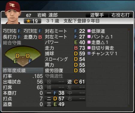 岩﨑 達郎 プロ野球スピリッツ2015 ver1.06
