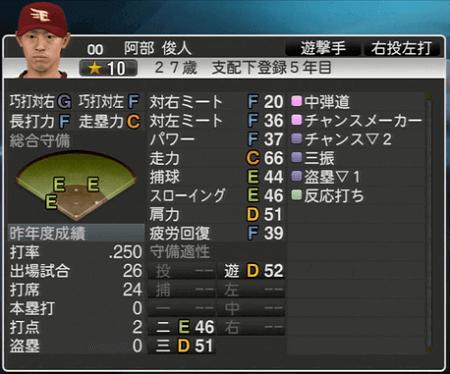阿部 俊人 プロ野球スピリッツ2015 ver1.06