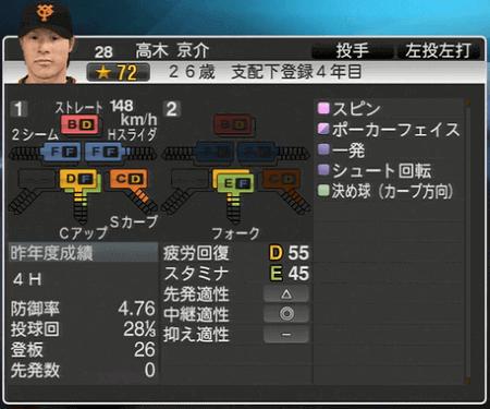 高木京介 プロ野球スピリッツ2015 ver1.06
