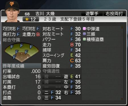 吉川大幾 プロ野球スピリッツ2015 ver1.06