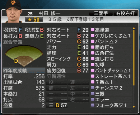 村田修一 プロ野球スピリッツ2015 ver1.06