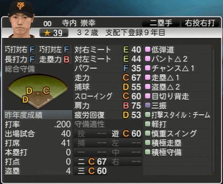 寺内崇幸 プロ野球スピリッツ2015 ver1.06