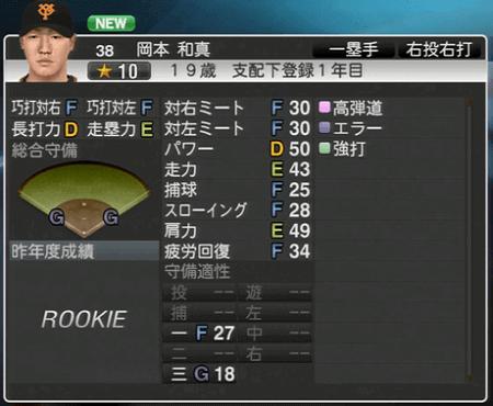 岡本和真 プロ野球スピリッツ2015 ver1.06