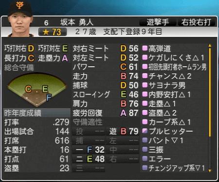 坂本勇人 プロ野球スピリッツ2015 ver1.06