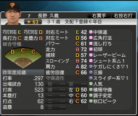 長野久義 プロ野球スピリッツ2015 ver1.06