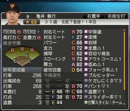 亀井善行 プロ野球スピリッツ2015 ver1.06