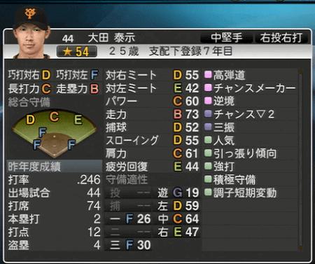 大田秦示 プロ野球スピリッツ2015 ver1.06