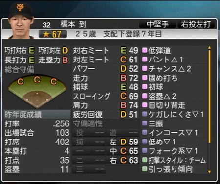 橋本到 プロ野球スピリッツ2015 ver1.06