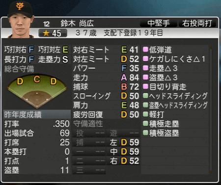 鈴木尚広 プロ野球スピリッツ2015 ver1.06