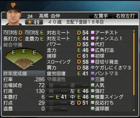 高橋由伸 プロ野球スピリッツ2015 ver1.06