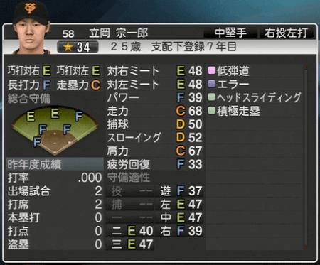 立岡宗一郎 プロ野球スピリッツ2015 ver1.06