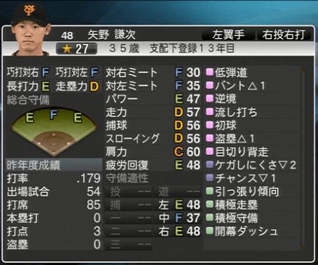 矢野謙次 プロ野球スピリッツ2015 ver1.06