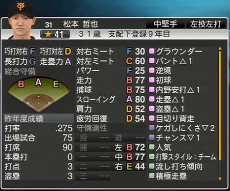 松本哲也 プロ野球スピリッツ2015 ver1.06