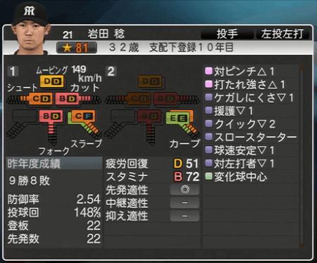 岩田稔 プロ野球スピリッツ2015 ver1.06