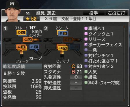 能見篤史 プロ野球スピリッツ2015 ver1.06