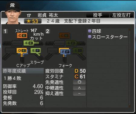岩貞祐太 プロ野球スピリッツ2015 ver1.06