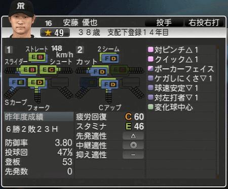 安藤優也 プロ野球スピリッツ2015 ver1.06