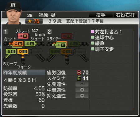 福原忍 プロ野球スピリッツ2015 ver1.06