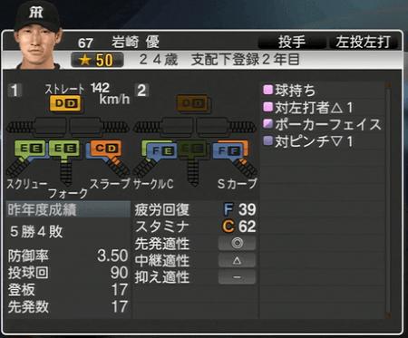 岩崎優 プロ野球スピリッツ2015 ver1.06
