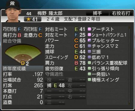 梅野隆太郎 プロ野球スピリッツ2015 ver1.06