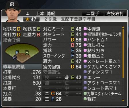 上本博紀 プロ野球スピリッツ2015 ver1.06