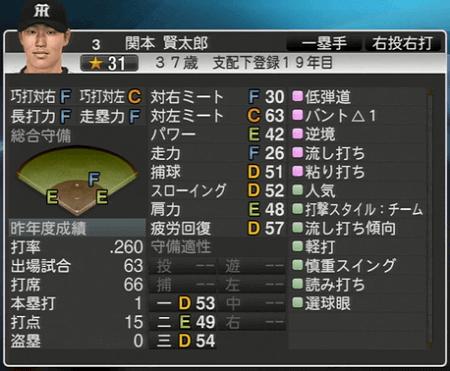 関本賢太郎 プロ野球スピリッツ2015 ver1.06
