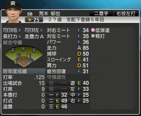 荒木郁也 プロ野球スピリッツ2015 ver1.06