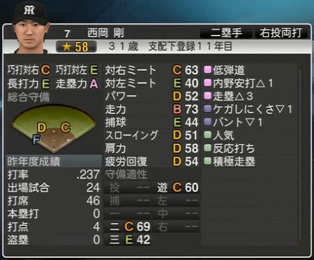 西岡剛 プロ野球スピリッツ2015 ver1.06