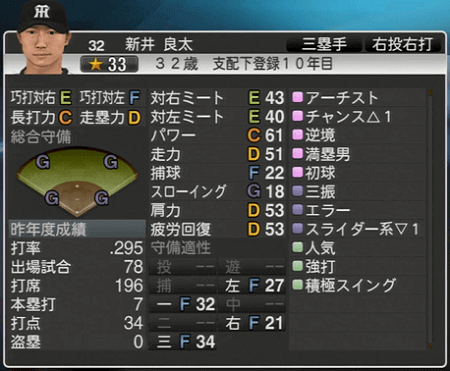 新井良太 プロ野球スピリッツ2015 ver1.06