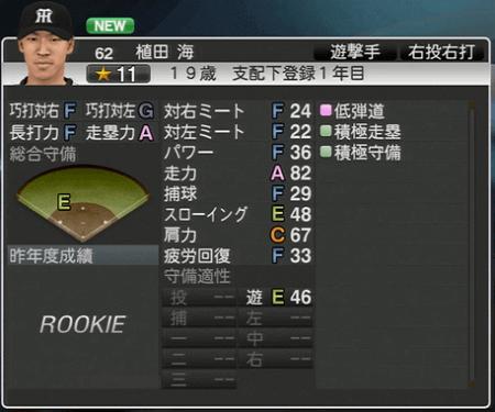 植田海 プロ野球スピリッツ2015 ver1.06
