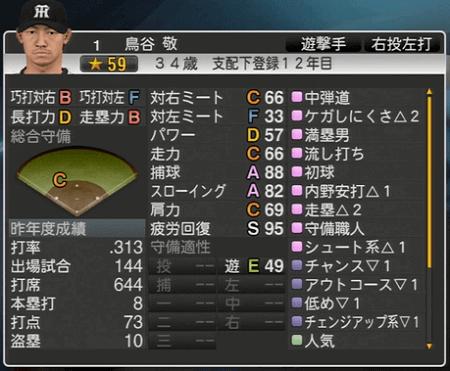 鳥谷敬 プロ野球スピリッツ2015 ver1.06