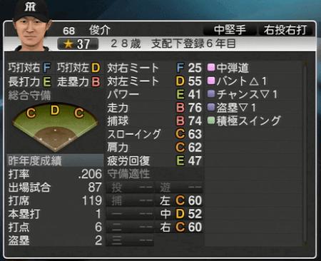 俊介 プロ野球スピリッツ2015 ver1.06