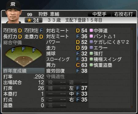 狩野恵輔 プロ野球スピリッツ2015 ver1.06